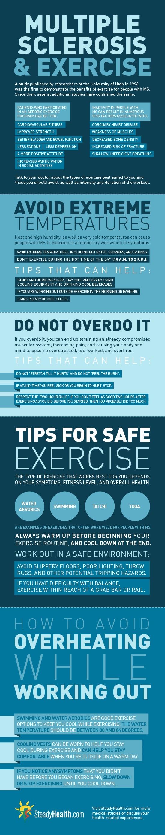 MSAND EXERCISE
