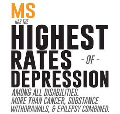 ms highest rate of depression